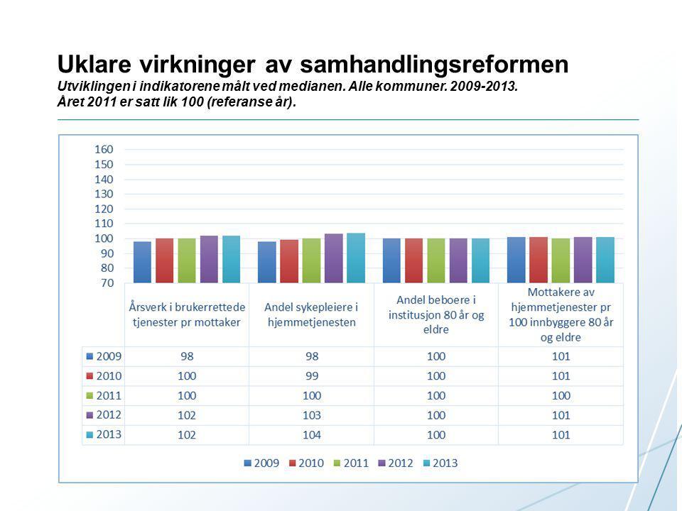 Uklare virkninger av samhandlingsreformen Utviklingen i indikatorene målt ved medianen.