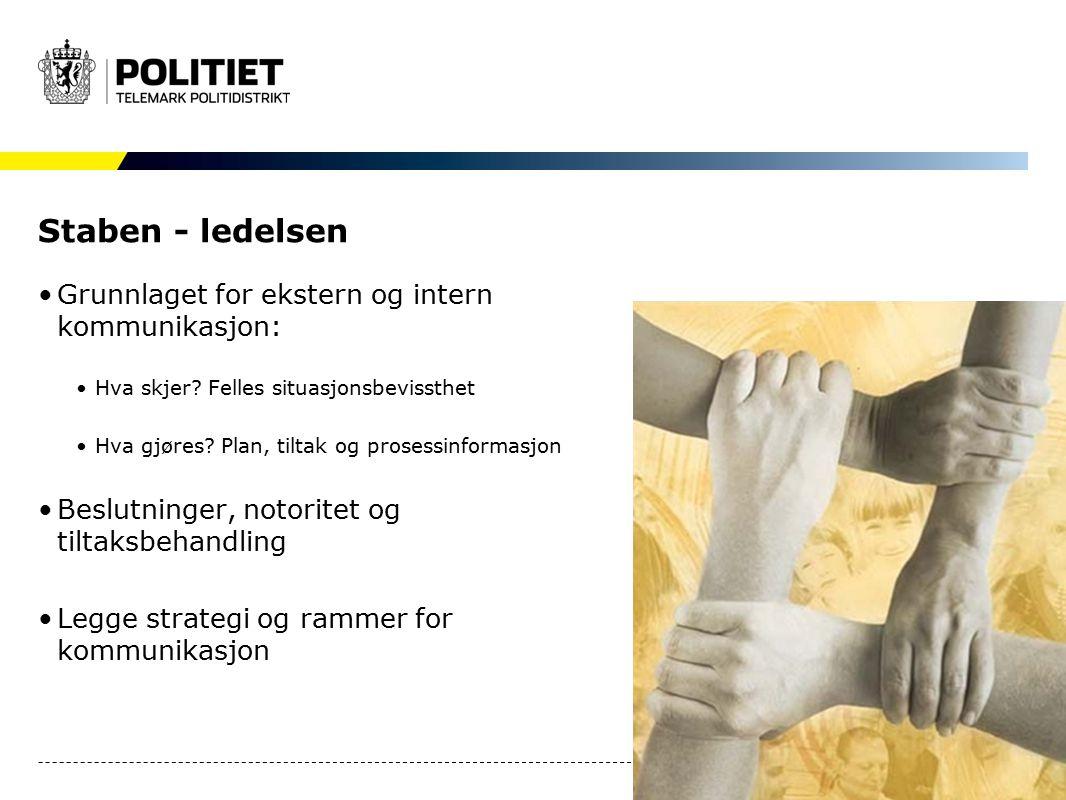 Staben - ledelsen Grunnlaget for ekstern og intern kommunikasjon: