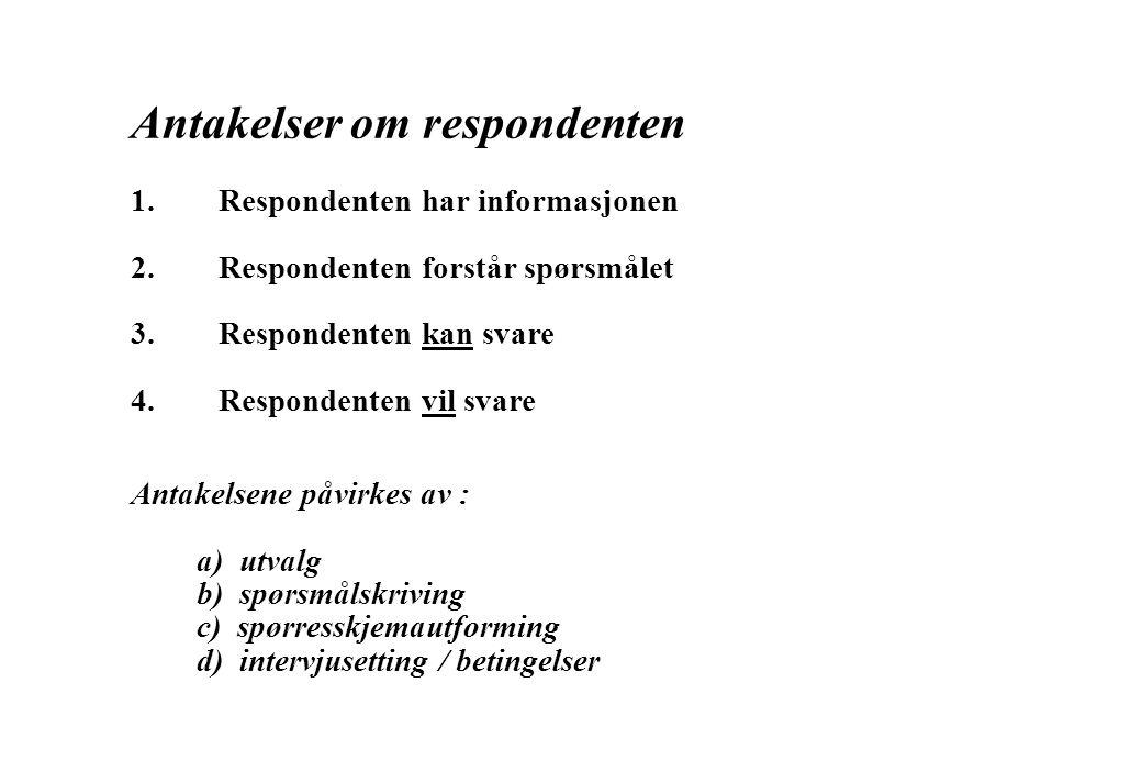 Antakelser om respondenten