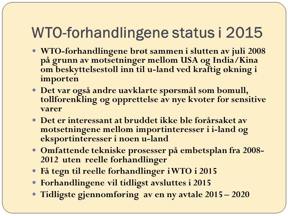 WTO-forhandlingene status i 2015