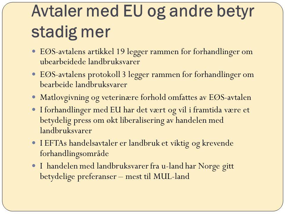 Avtaler med EU og andre betyr stadig mer