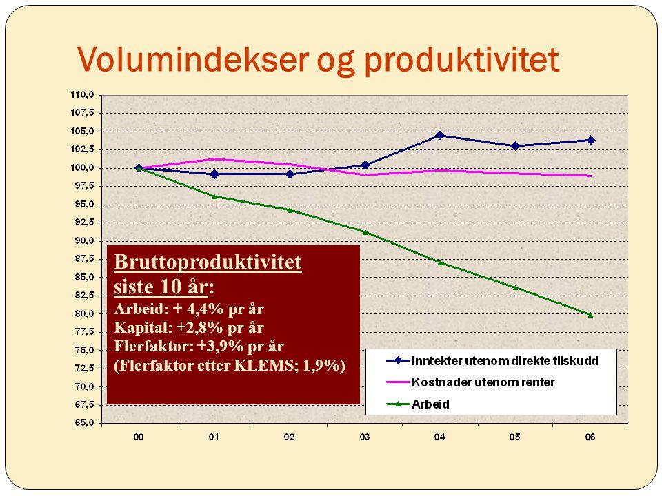 Volumindekser og produktivitet
