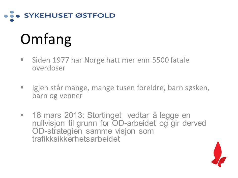 Omfang Siden 1977 har Norge hatt mer enn 5500 fatale overdoser