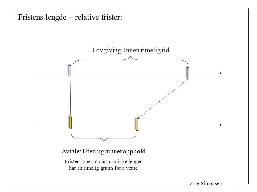 Fristens lengde – relative frister: