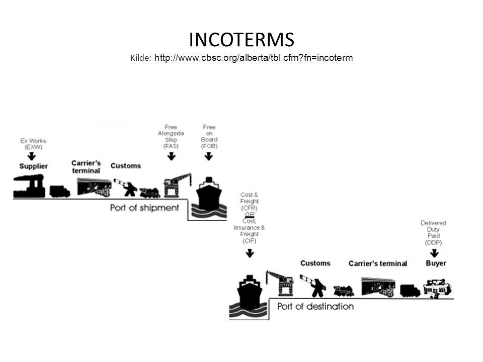 INCOTERMS Kilde: http://www.cbsc.org/alberta/tbl.cfm fn=incoterm