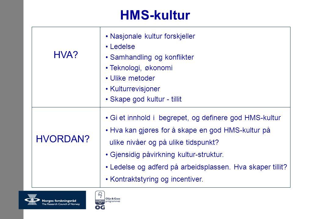 HMS-kultur HVORDAN HVA Nasjonale kultur forskjeller Ledelse