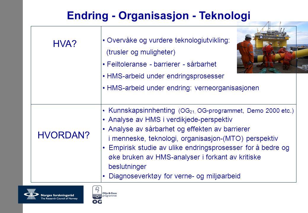 Endring - Organisasjon - Teknologi