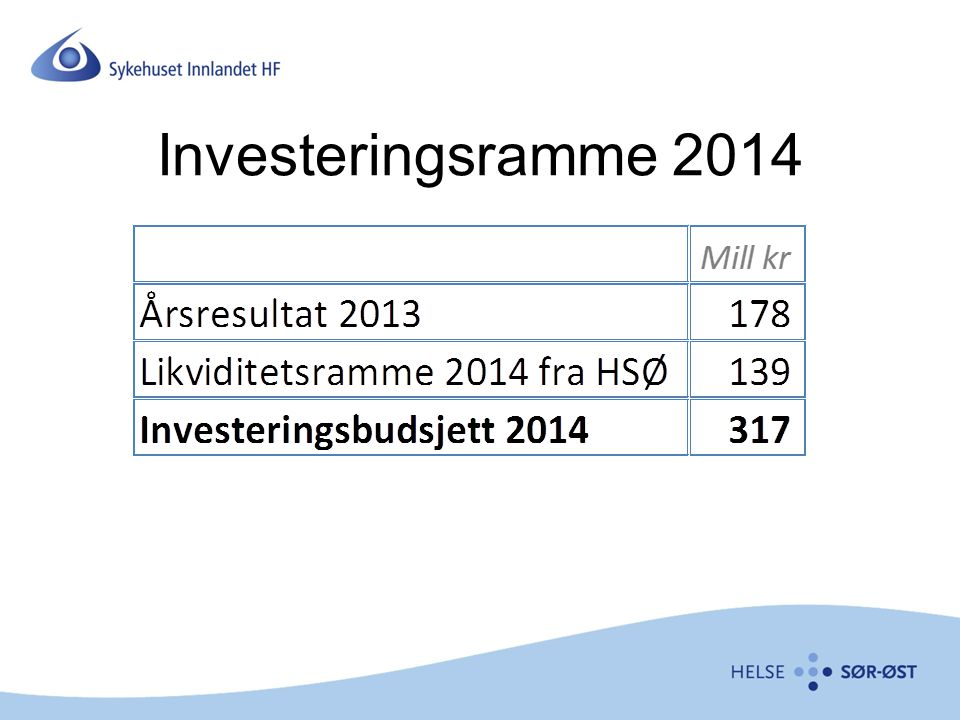 Investeringsramme 2014