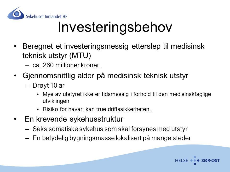 Investeringsbehov Beregnet et investeringsmessig etterslep til medisinsk teknisk utstyr (MTU) ca. 260 millioner kroner.