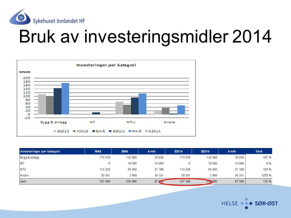 Bruk av investeringsmidler 2014