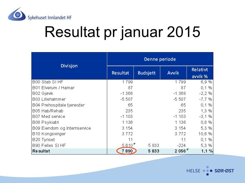 Resultat pr januar 2015