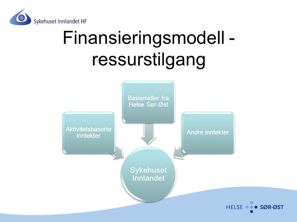 Finansieringsmodell - ressurstilgang
