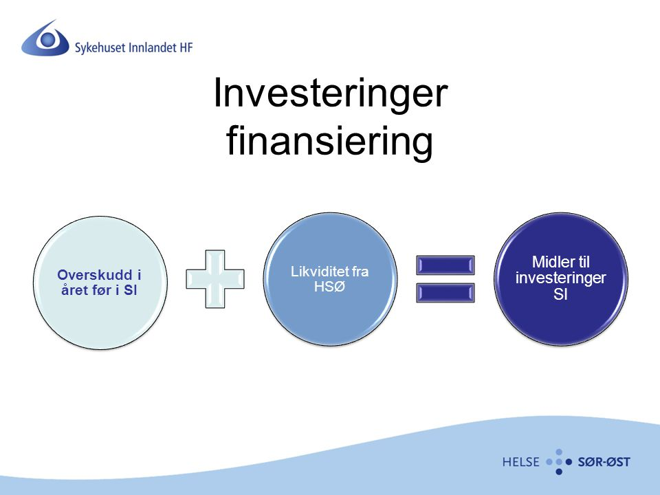 Investeringer finansiering
