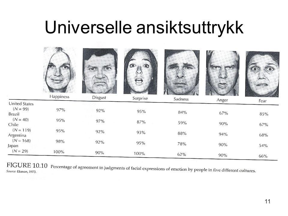 Universelle ansiktsuttrykk