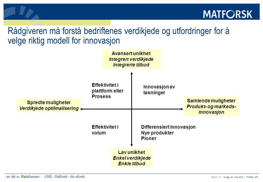 Produkt- og markeds- innovasjon Verdikjede optilmalisering