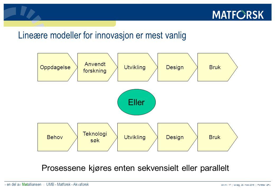 Lineære modeller for innovasjon er mest vanlig