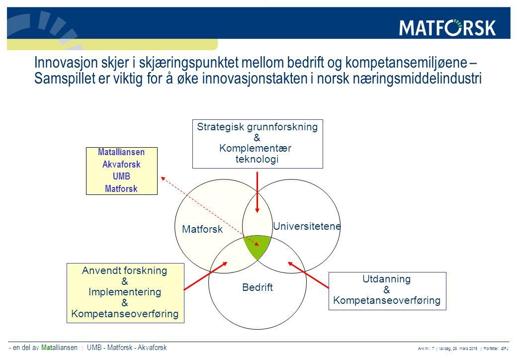 Innovasjon skjer i skjæringspunktet mellom bedrift og kompetansemiljøene – Samspillet er viktig for å øke innovasjonstakten i norsk næringsmiddelindustri