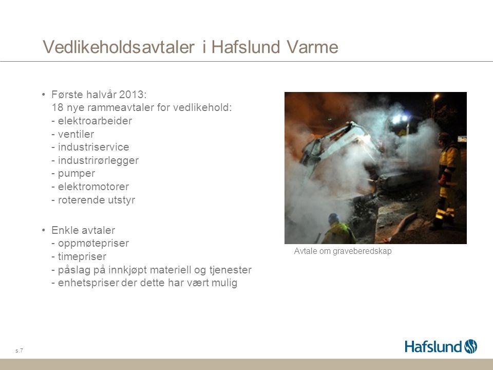 Vedlikeholdsavtaler i Hafslund Varme