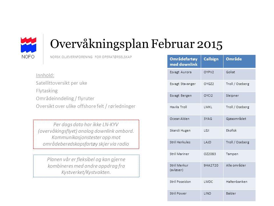 Overvåkningsplan Februar 2015