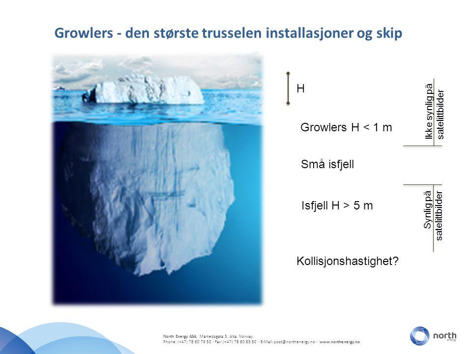 Growlers - den største trusselen installasjoner og skip