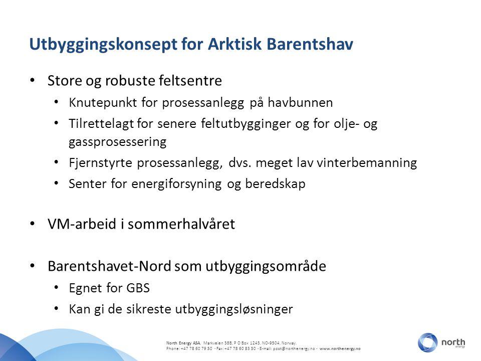 Utbyggingskonsept for Arktisk Barentshav
