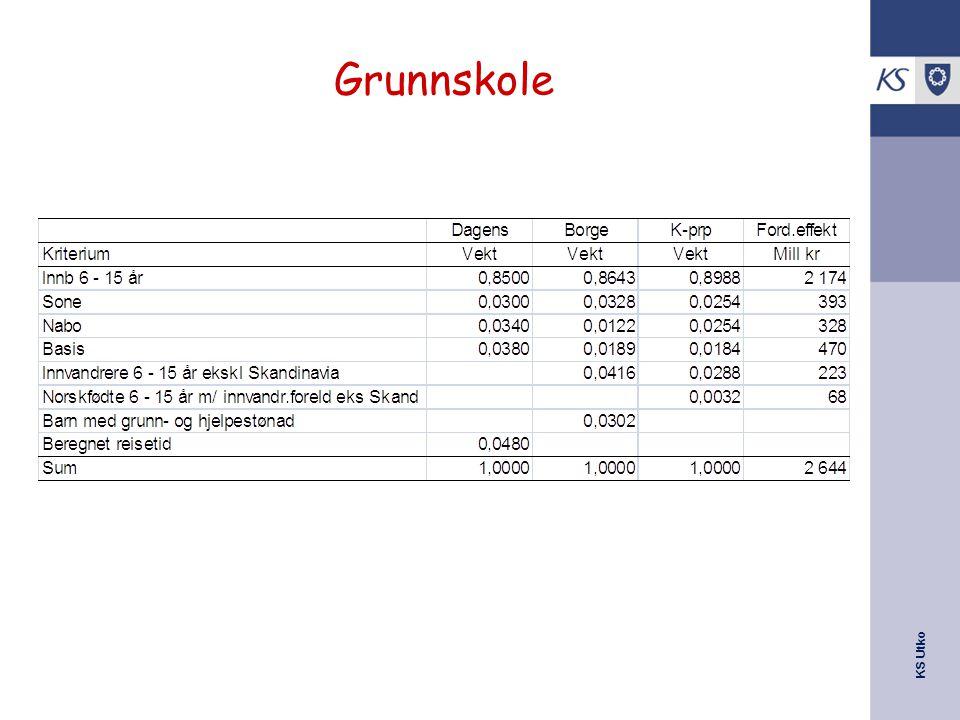 Grunnskole