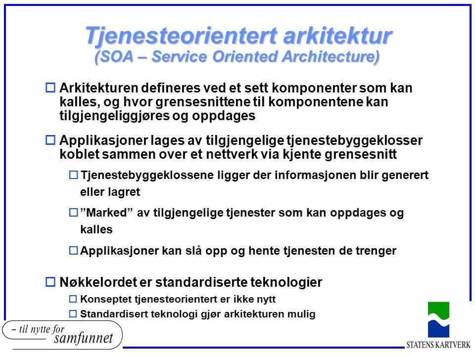 Tjenesteorientert arkitektur (SOA – Service Oriented Architecture)