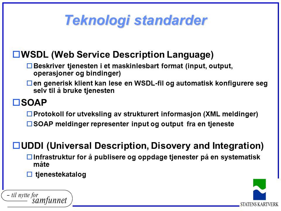 Teknologi standarder WSDL (Web Service Description Language) SOAP