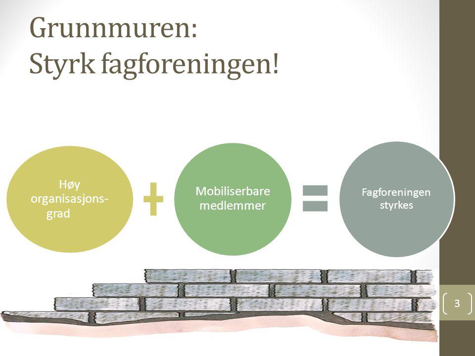 Grunnmuren: Styrk fagforeningen!