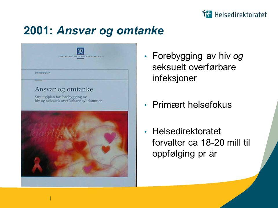 2001: Ansvar og omtanke Forebygging av hiv og seksuelt overførbare infeksjoner. Primært helsefokus.