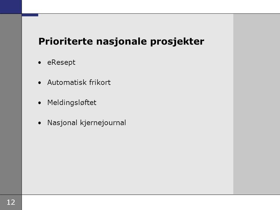 Prioriterte nasjonale prosjekter