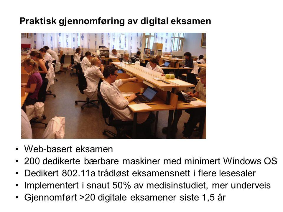 Praktisk gjennomføring av digital eksamen