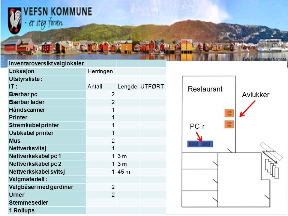 Restaurant Avlukker PC`r Inventaroversikt valglokaler Lokasjon