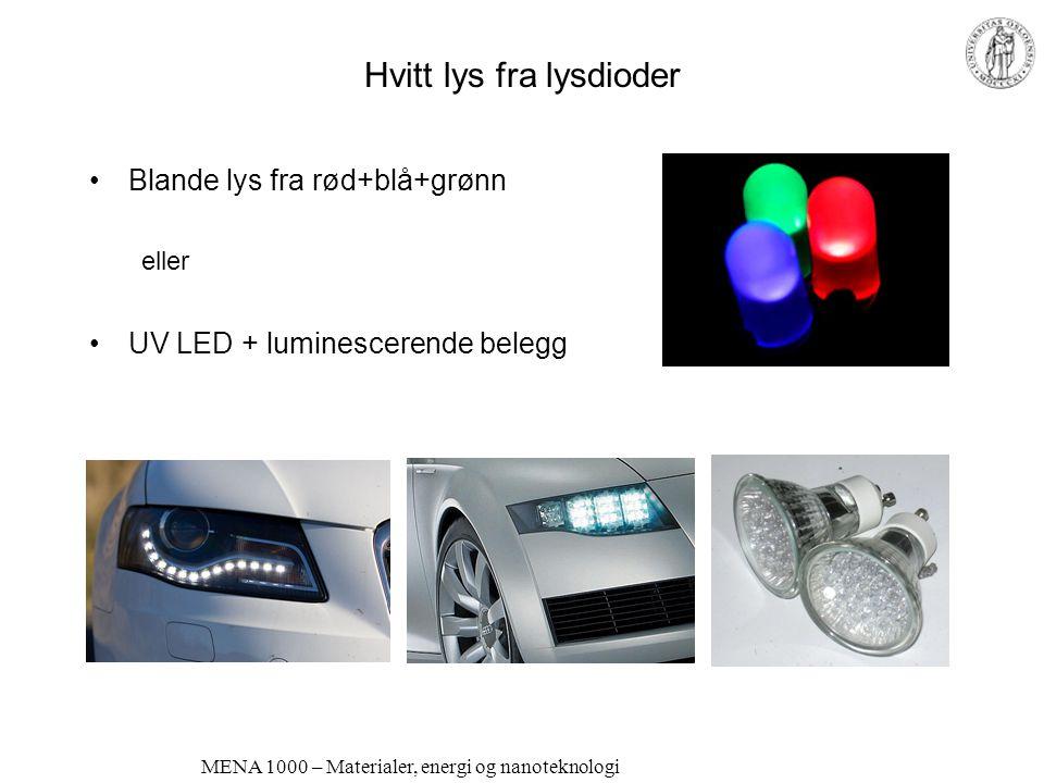 Hvitt lys fra lysdioder
