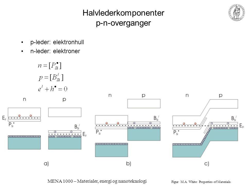 Halvlederkomponenter p-n-overganger