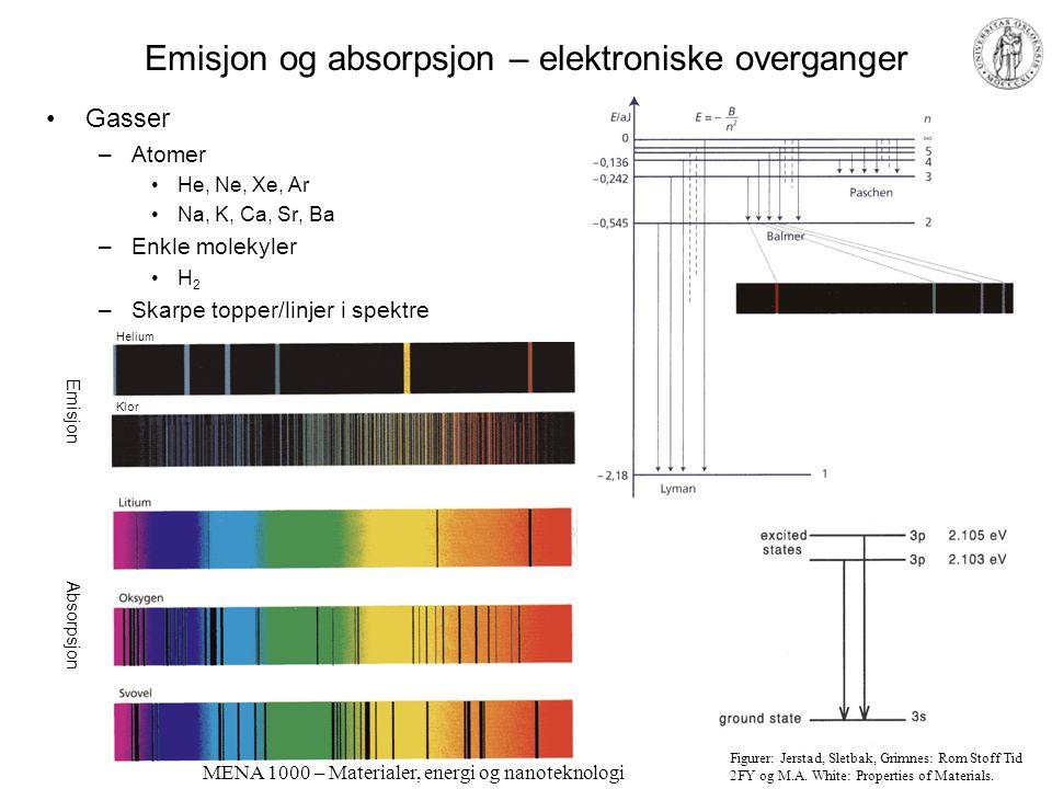 Emisjon og absorpsjon – elektroniske overganger