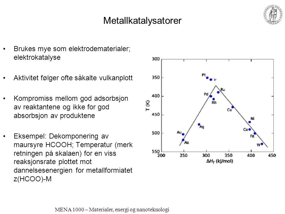 MENA 1000 – Materialer, energi og nanoteknologi