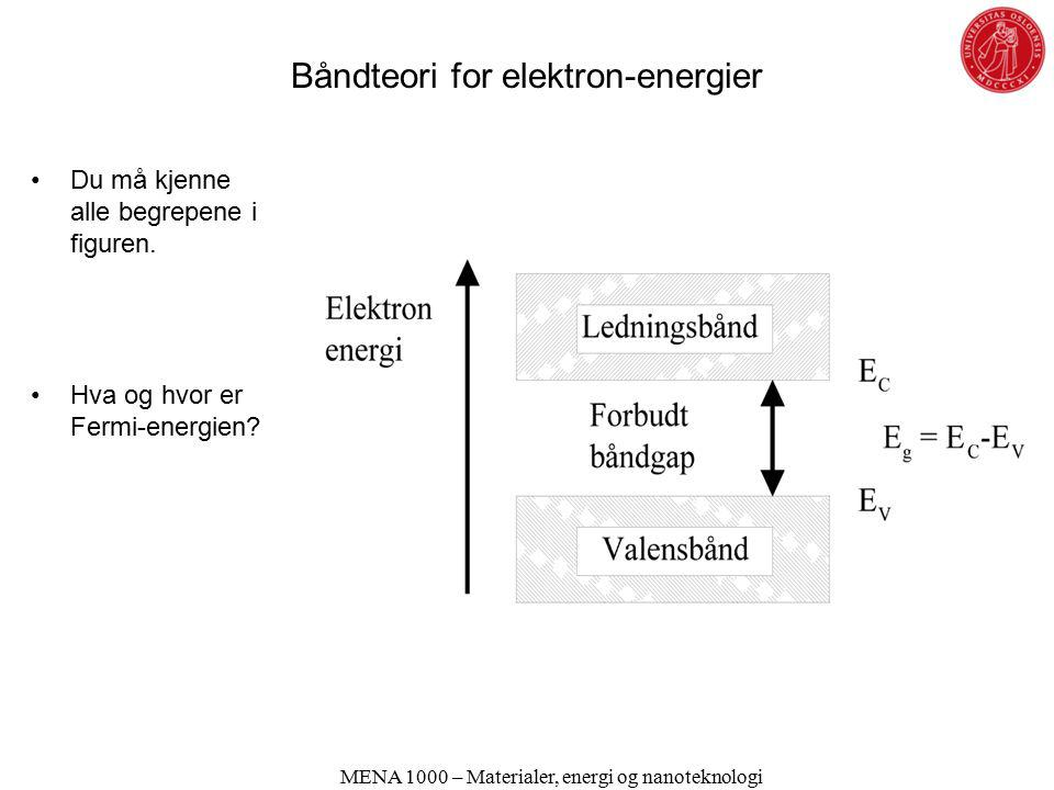 Båndteori for elektron-energier