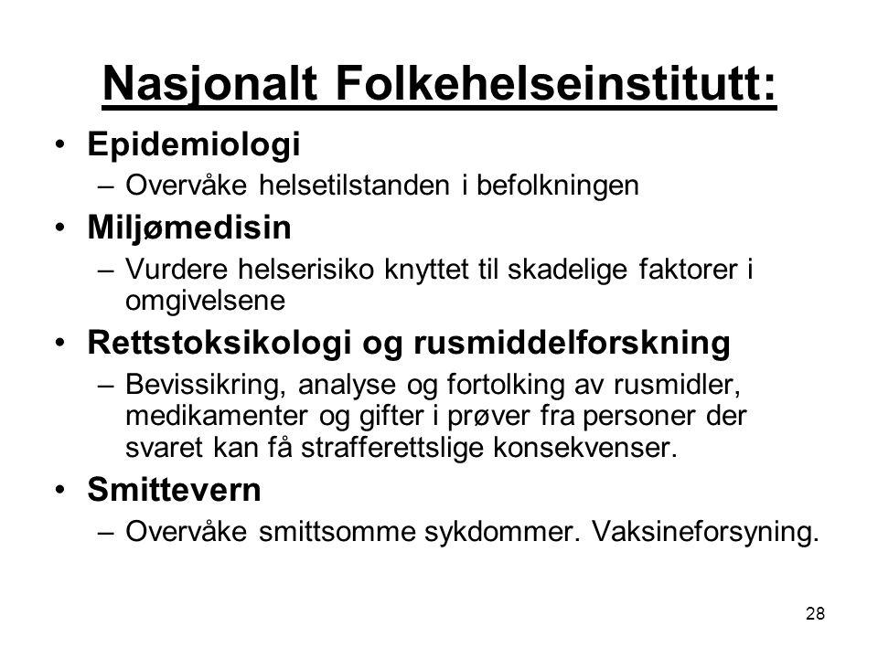 Nasjonalt Folkehelseinstitutt: