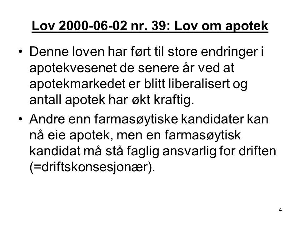 Lov 2000-06-02 nr. 39: Lov om apotek