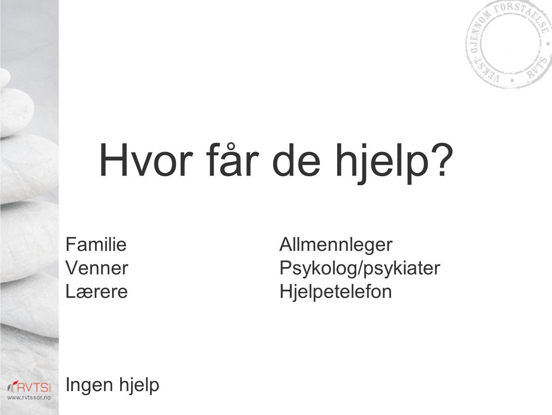 Hvor får de hjelp Familie Venner Lærere Ingen hjelp