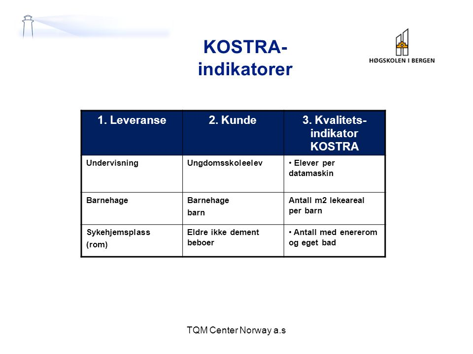 3. Kvalitets-indikator KOSTRA