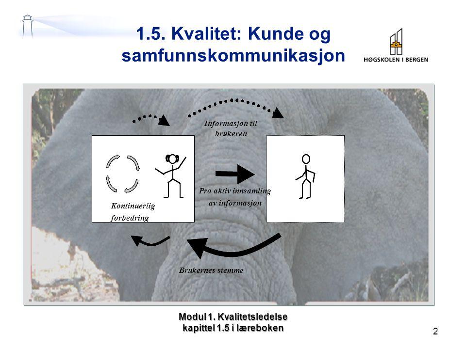 1.5. Kvalitet: Kunde og samfunnskommunikasjon