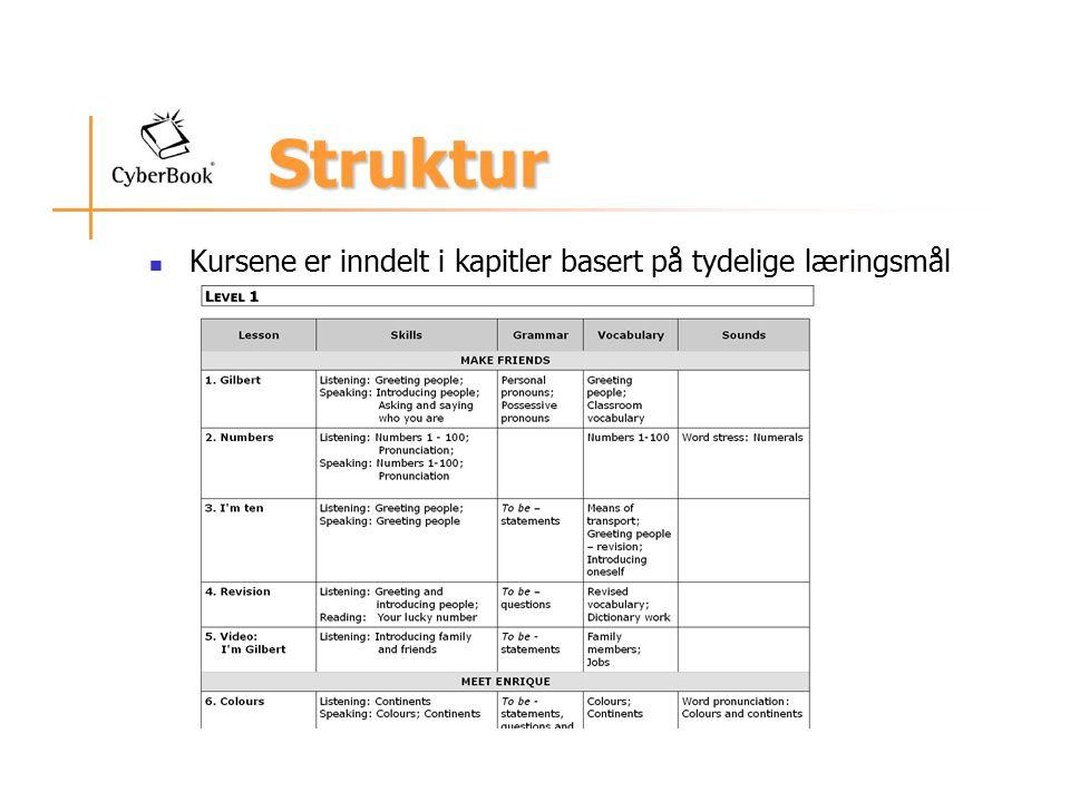 Struktur Kursene er inndelt i kapitler basert på tydelige læringsmål