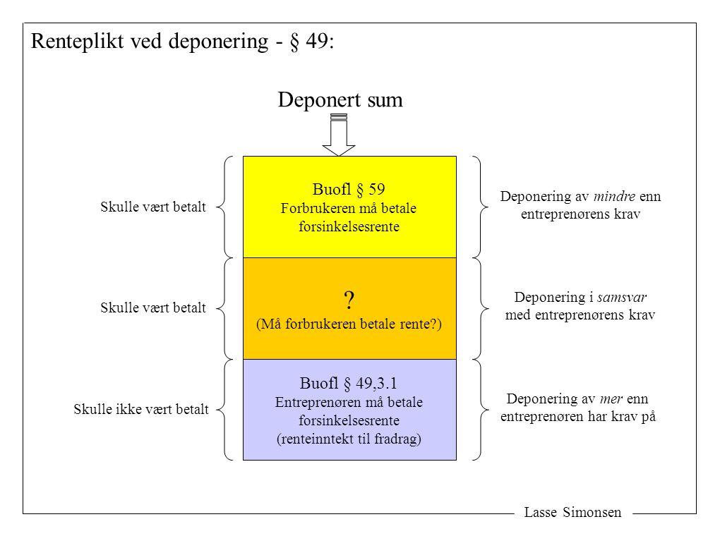 Renteplikt ved deponering - § 49: Deponert sum Buofl § 59