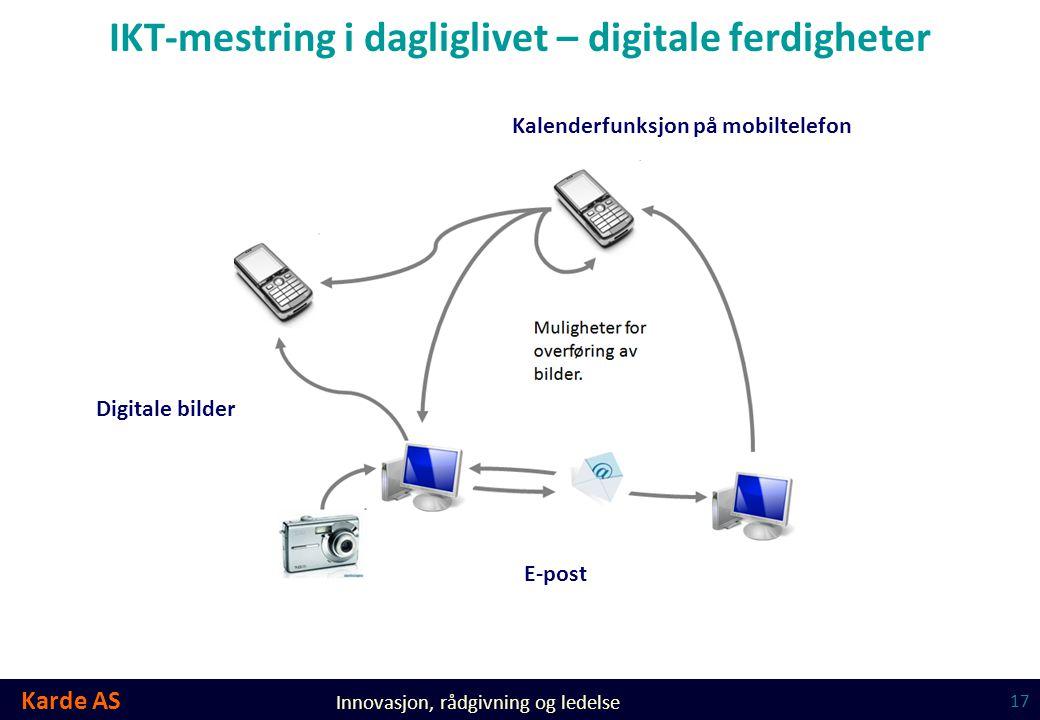 IKT-mestring i dagliglivet – digitale ferdigheter