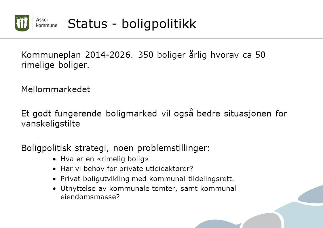 Status - boligpolitikk