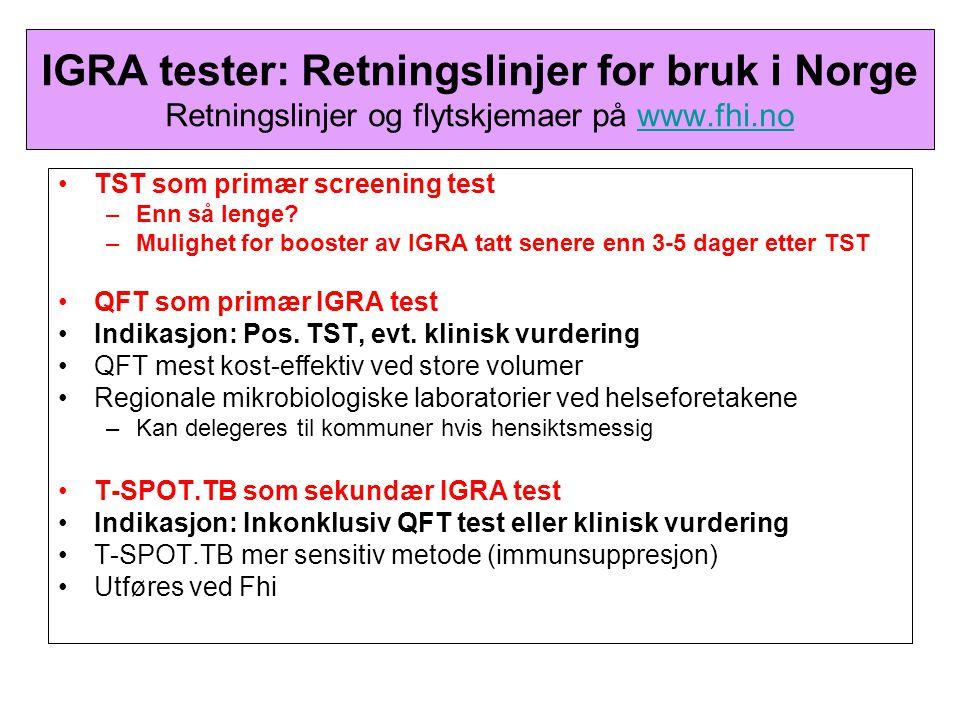 IGRA tester: Retningslinjer for bruk i Norge Retningslinjer og flytskjemaer på www.fhi.no