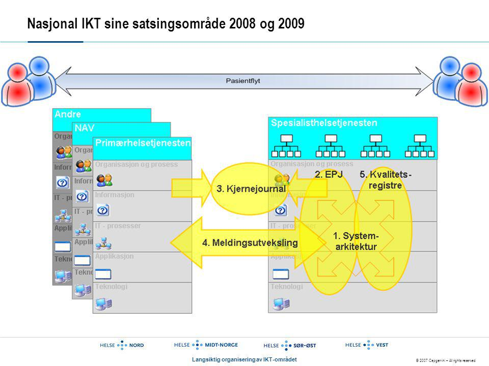 Nasjonal IKT sine satsingsområde 2008 og 2009