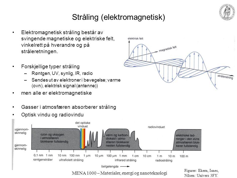 Stråling (elektromagnetisk)